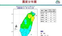 快訊》12:37 有感搖晃!宜蘭東部海域規模5.9地震 最大震度新竹4級