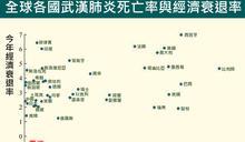 【Yahoo論壇/林育卉】國際認證離群值「歹逗陣」這是台灣的驕傲