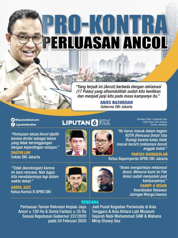 Infografis Pro-Kontra Perluasan Ancol. (Liputan6.com/Abdillah)