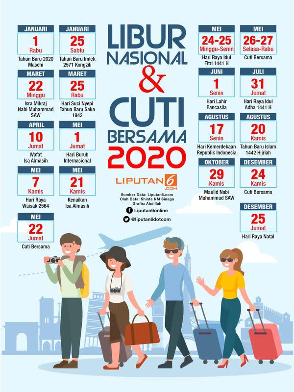 Infografis Libur Nasional dan Cuti Bersama 2020 (Liputan6.com/Abdillah)