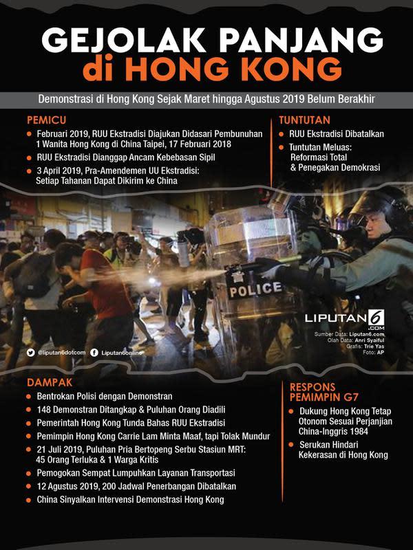 Infografis Gejolak Panjang di Hong Kong. (Liputan6.com/Triyasni)