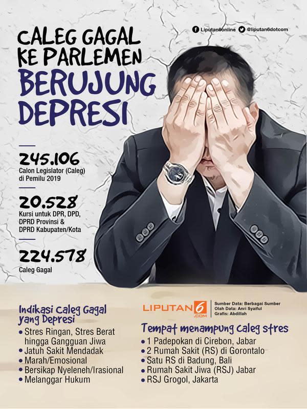Infografis Caleg Gagal ke Parlemen Berujung Depresi. (Liputan6.com/Abdillah)