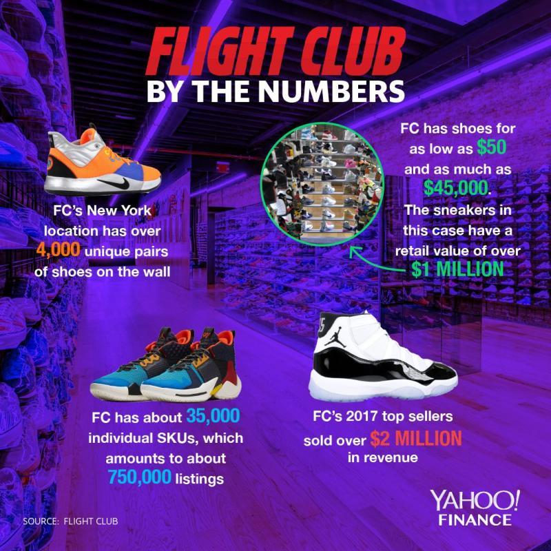 af7dacfaeee57 Flight Club New York  An inside look
