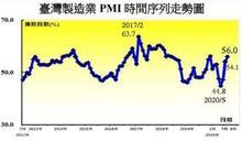 〈中經院發布PMI〉台8月PMI、NMI連2月擴張 V型反轉成形