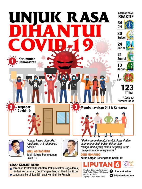 Infografis Unjuk Rasa Dihantui Covid-19 (Liputan6.com/Abdillah)