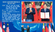 中日15國簽RCEP建超級經濟圈