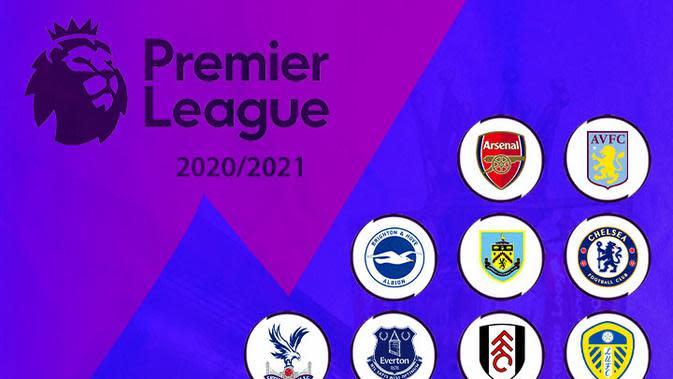 Ilustrasi Premier League - Logo Klub (Bola.com/Adreanus Titus)