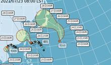 又一颱風恐生成!氣象局:影響東奧