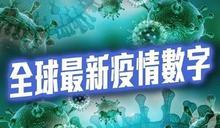 8月2日全球新冠肺炎疫情最新數字