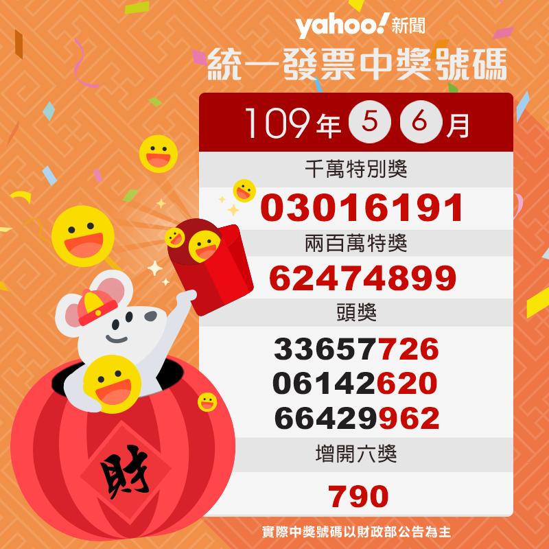 統一發票5、6月中獎號碼。(Yahoo製表)