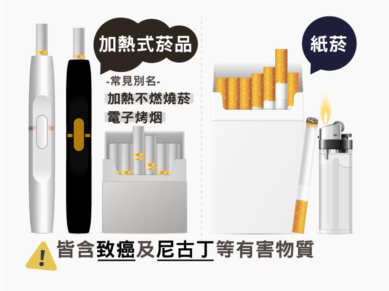 什麼是加熱式菸品-Heated Tobacco Products (HTPs)