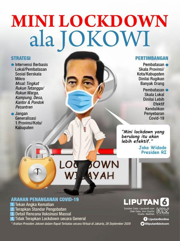 Infografis Mini Lockdown ala Jokowi. (Liputan6.com/Abdillah)
