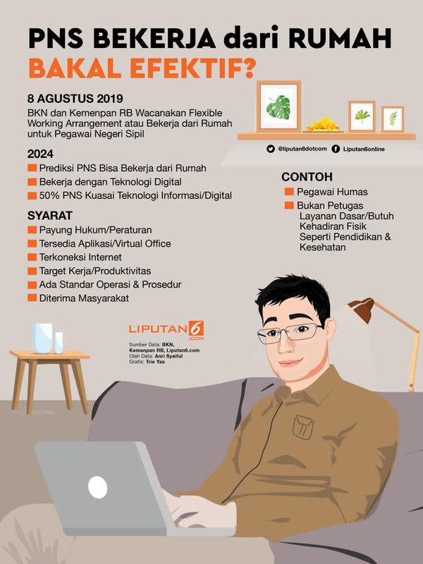 Infografis PNS Bekerja dari Rumah Bakal Efektif? (Liputan6.com/Triyasni)