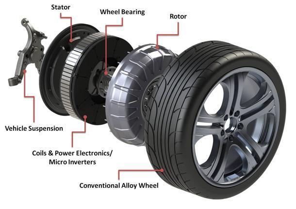 Protean Electric rolls towards making in-wheel electric motors a reality