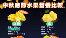 【營養食物】中秋應節水果營養比較