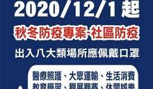 秋冬防疫專案起跑 12/1起出入八大類場所強制戴口罩