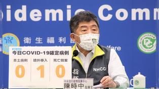 10/17 新冠肺炎增1例COVID-19確定病例 無死亡個案