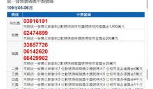 5-6月統一發票開獎 千萬獎號碼:03016191