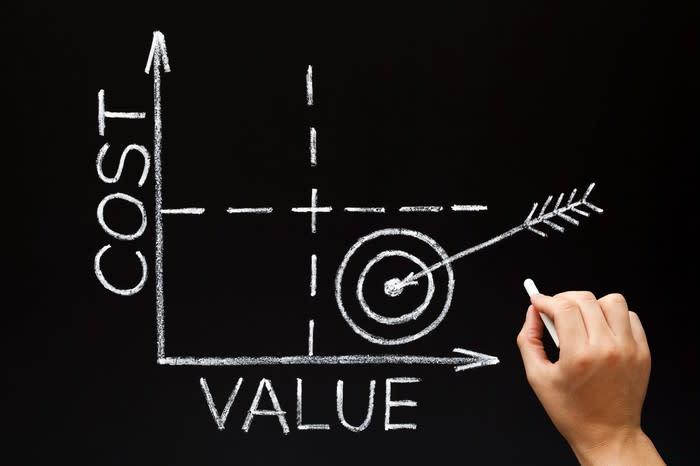 手執粉筆,在黑板上畫出最能兼顧成本和價值的圖表。