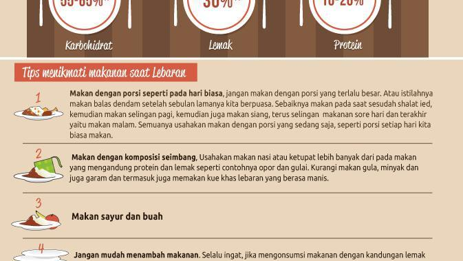 Infografis Kiat Makan Sehat Kala Lebaran (Liputan6.com/M. Iqbal)