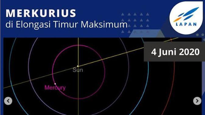 4 Juni: Merkurius di Elongasi Timur Maksimum. (Instagram pussainsa_lapan/ssd/jpl.nasa.gov)