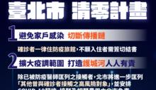 快訊》北市啟動清零計畫 柯文哲:確診者不住防疫旅館需簽切結 不給賠償