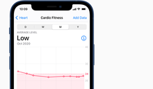 你更新Apple Watch了嗎?一分鐘看懂watchOS 7.2的新功能「心適能」