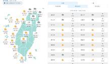 北台灣雨再下5天 明各地低溫探17度 周四另一波冷空氣接力