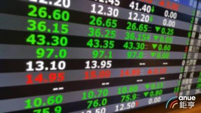 台股盤後-外資大買後走人?權值股壓盤 失10900點、力守5日線