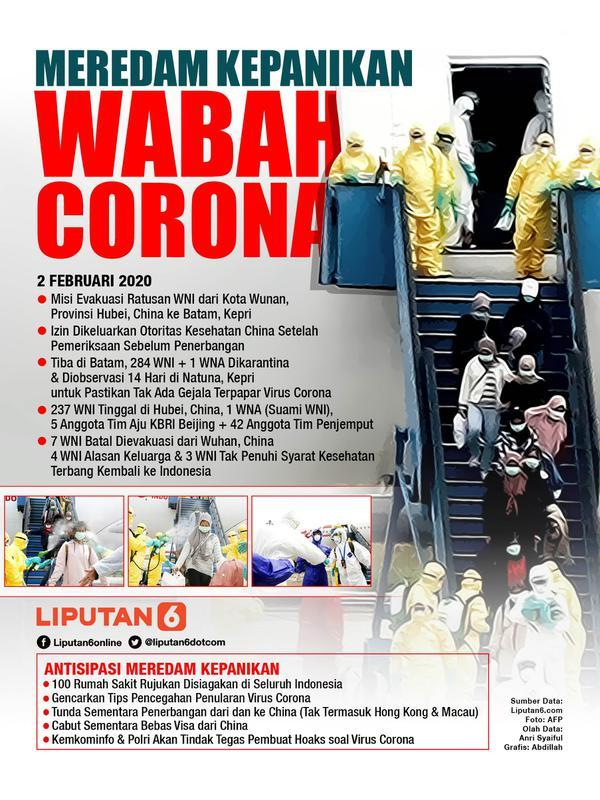 Infografis Meredam Kepanikan Wabah Virus Corona. (Liputan6.com/Abdillah)