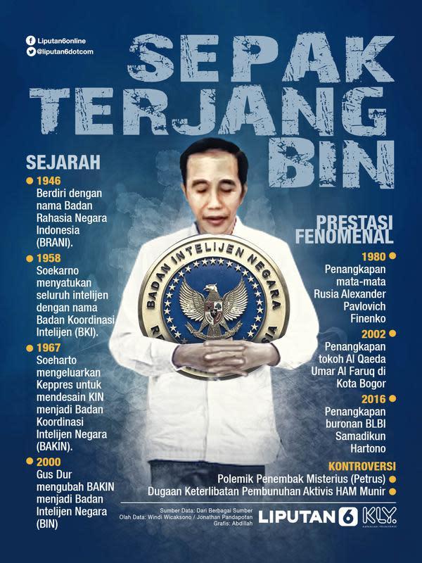 Infografis Sepak Terjang BIN (Liputan6.com / Abdillah)
