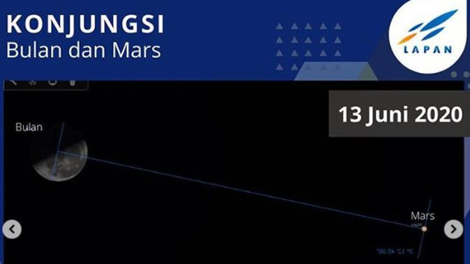 13 Juni: Konjungsi Bulan dan Mars. (Stellarium)