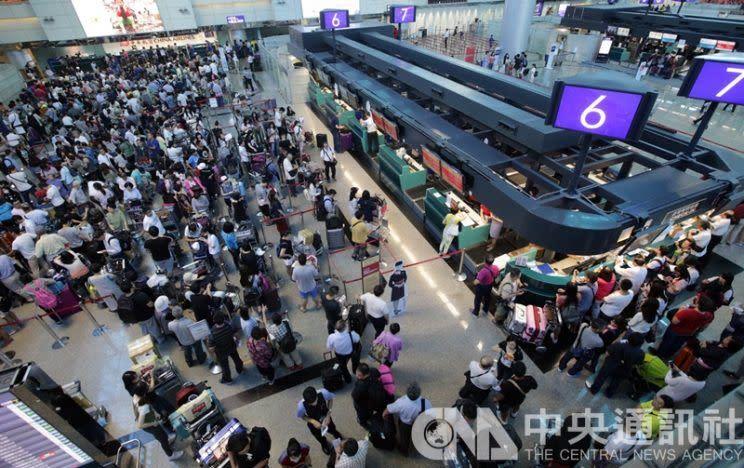 香港局勢持續動盪,您怎看?