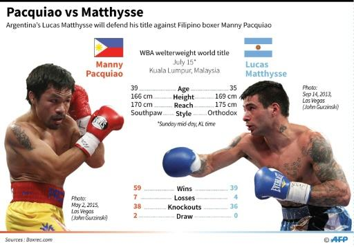 Manny Pacquiao vs Lucas Matthysse, July 15