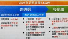 離岸風機遴選再添0.5GW 競標容量降至2GW以下