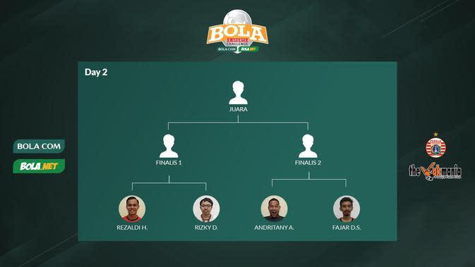 Semifinal BOLA Esports Challenge. (Bola.com/Dody Iryawan)