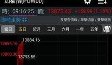 台灣GDP成長率有望「30年首超中國」劉寶傑:台灣錢淹腳目回來了