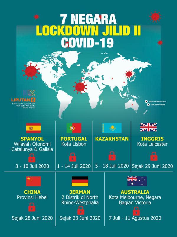 Infografis 7 Negara Lockdown Jilid II Covid-19. (Liputan6.com/Trieyasni)