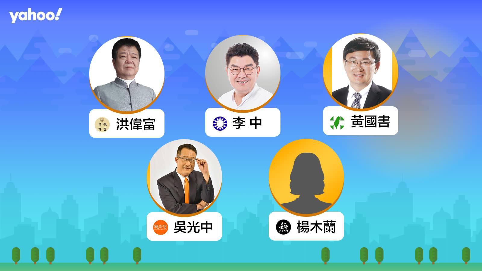 2020立委選舉台中市第六選區(中區,東區,南區,西區),你支持誰?