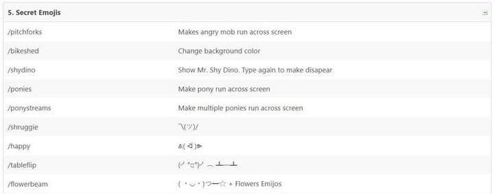 Hangouts emoji shortcuts