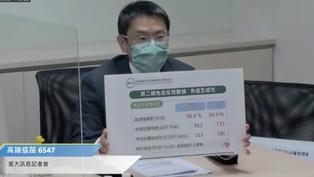 高端疫苗解盲 血清陽轉率99.8%