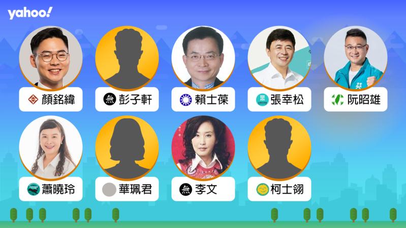 2020立委選舉台北市第八選區(中正,文山),你支持誰?