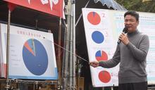 批退輔會公布假數據 八百壯士:99%榮民反對軍人年改