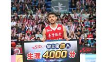 SBL/陳順詳4000分達陣 史上第4人