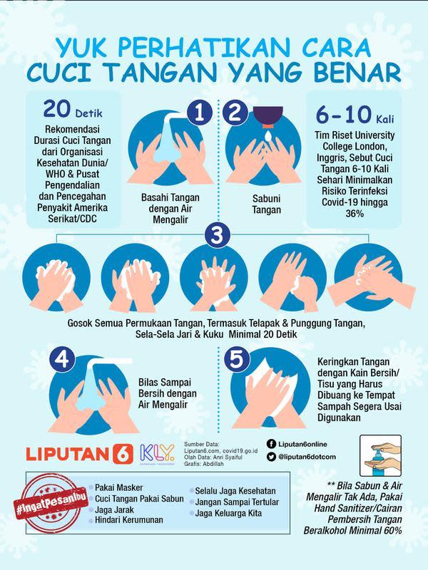 Infografis Yuk Perhatikan Cara Cuci Tangan yang Benar. (Liputan6.com/Abdillah)