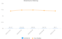 Krypton Industries Ltd. :523550-IN: Earnings Analysis: Q3, 2017 By the Numbers : February 28, 2017