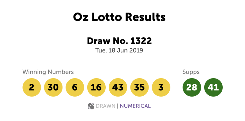 The winning numbers for Oz Lotto June 18 are 2, 30, 6, 16, 43, 35 and 3