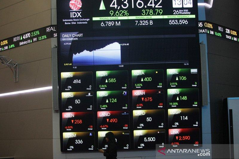 Mirae Asset optimistis transaksi saham semakin meningkat saat pandemi