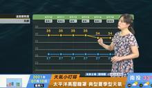 一分鐘報天氣 /週日(07/11日) 太平洋高壓影響  晴朗炎熱留意午後雷雨