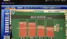 劉黎兒觀點》抓到了!年輕人不自覺成傳播者 日本新冠感染驚爆過半是無症狀者製造
